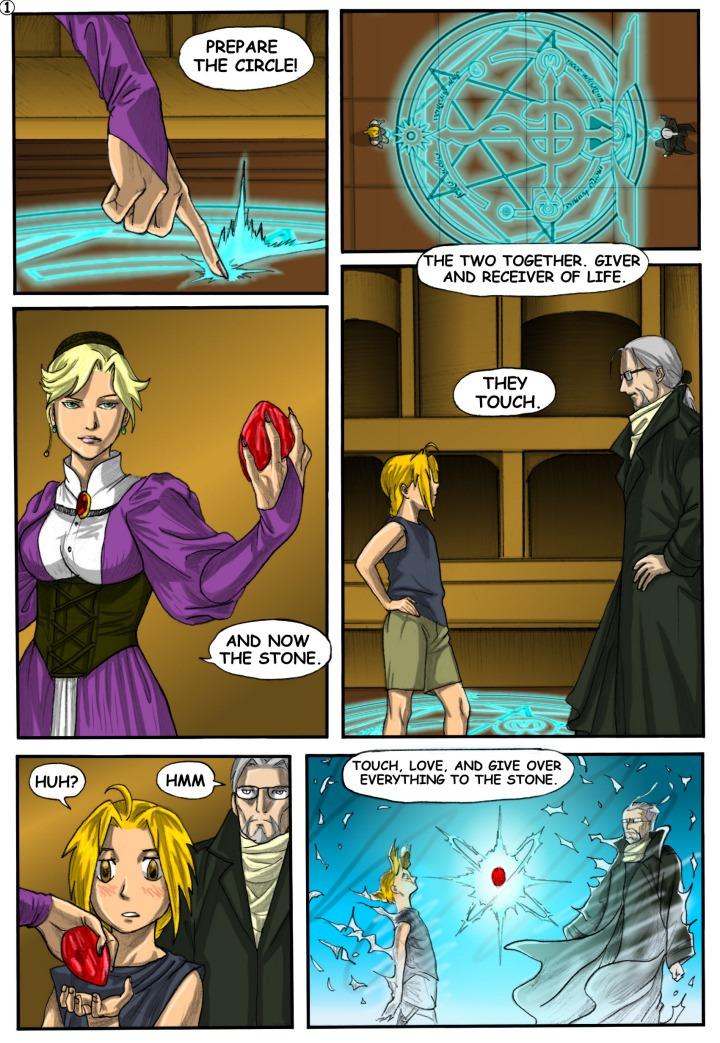 Pandora Box- Legacy of Alchemy